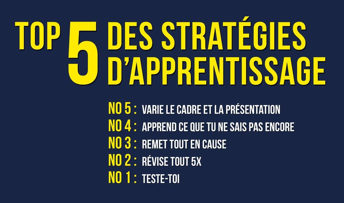 Les 5 meilleures stratégies d'apprentissage